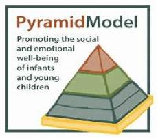 Spec Model Pyramid
